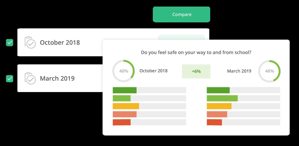 compare_survey_results