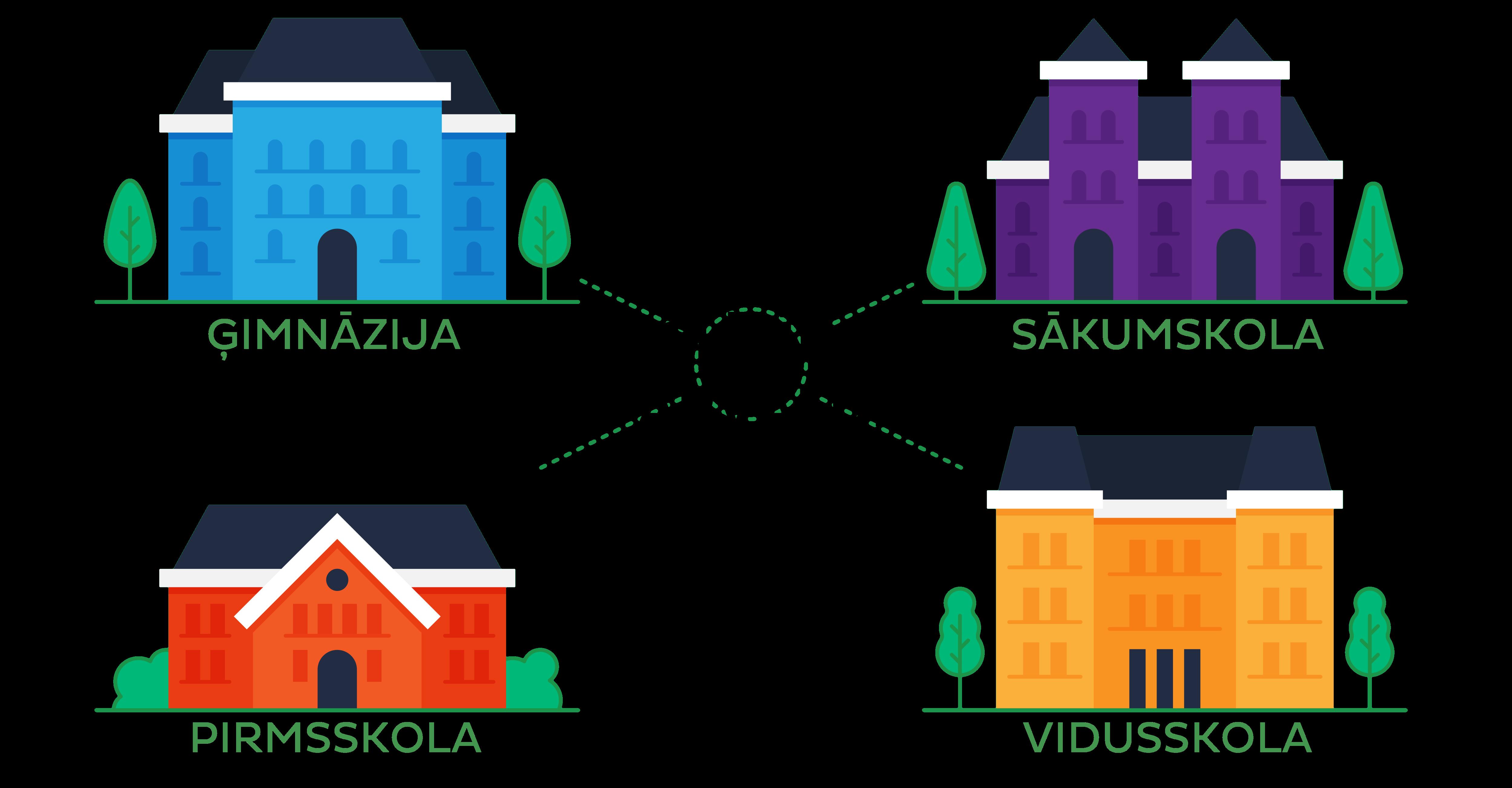 pasvaldiba-skolas-webpage