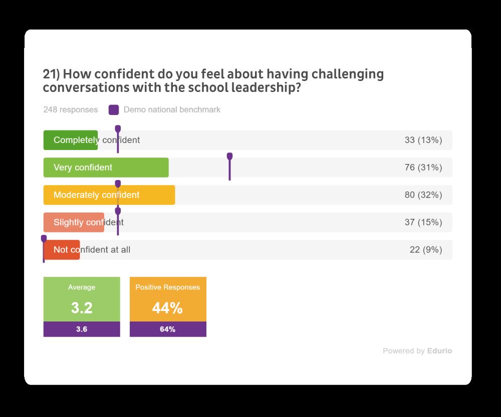 governance-surveys-web-2a