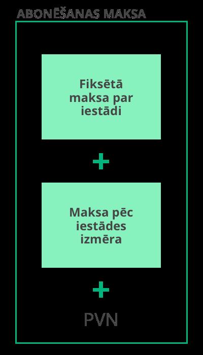abonesanas-maksa-scheme
